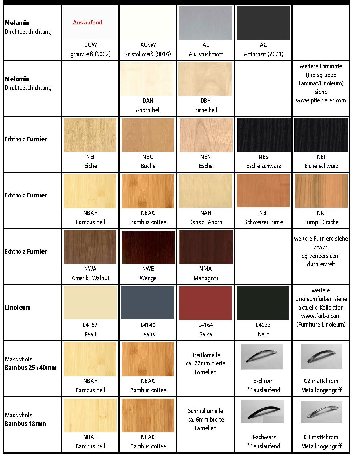 Laminat farben tabelle  Variconferenz - Variable Konferenztische als Ellipse oder ...