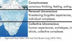 Raumpsychologie - das Feng Shui Prinzip
