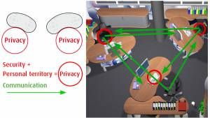 Warum ist Sicherheit und Privatshäre so wichtig?
