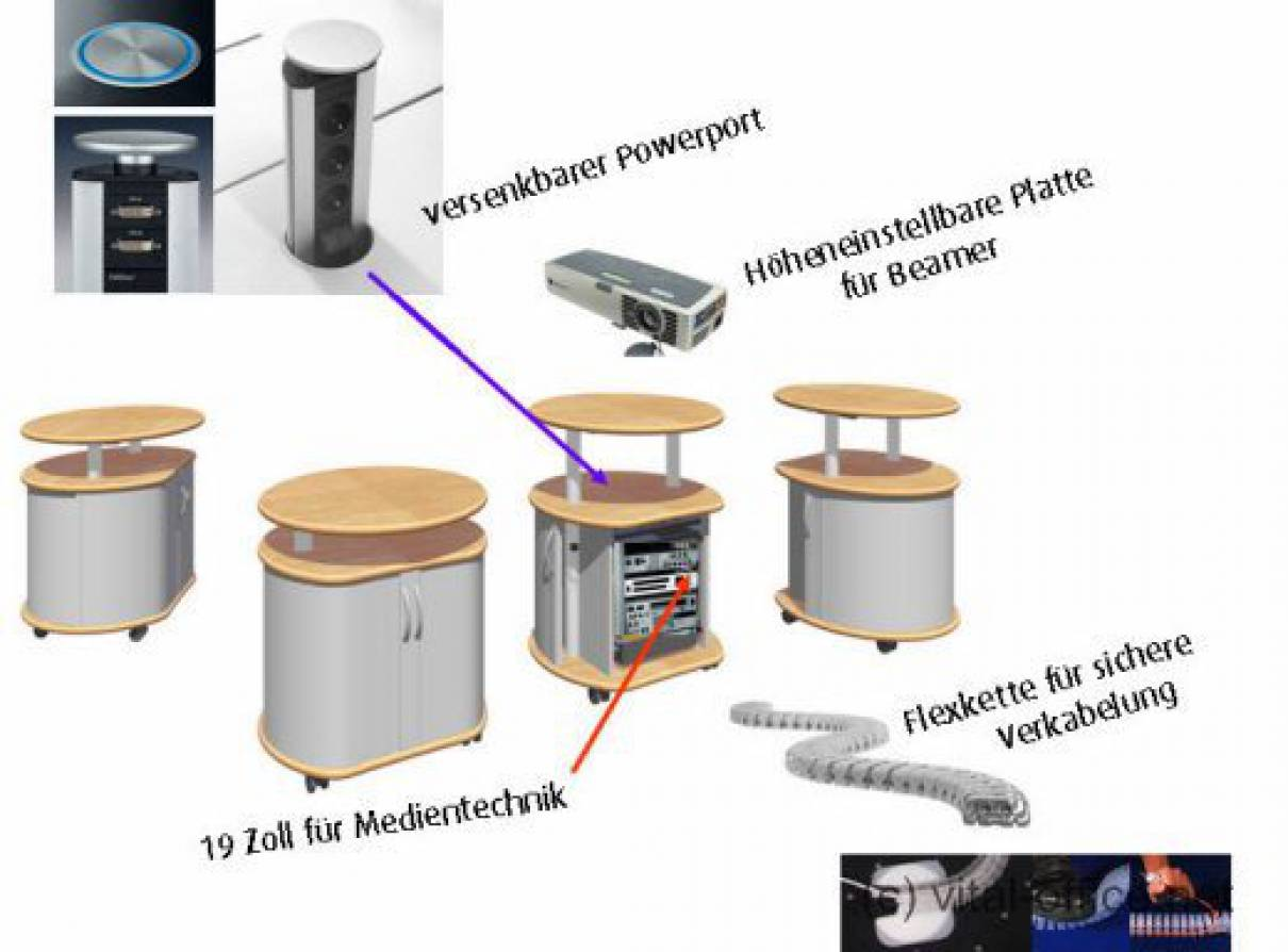 Medien - Container