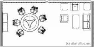 circon s-class - Der runde Tisch ist der klassische round-table in Variationen