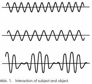 Moderne Physik und FengShui