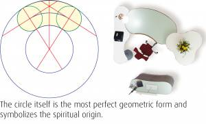 Wie effektiv wirkt gutes Design mit harmonischen Geometrien