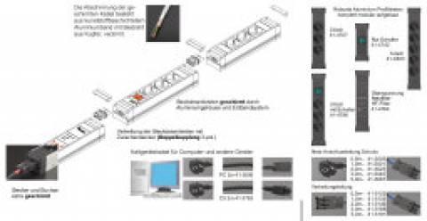 Baubiologie, Elektrosmog und gesunde Materialien
