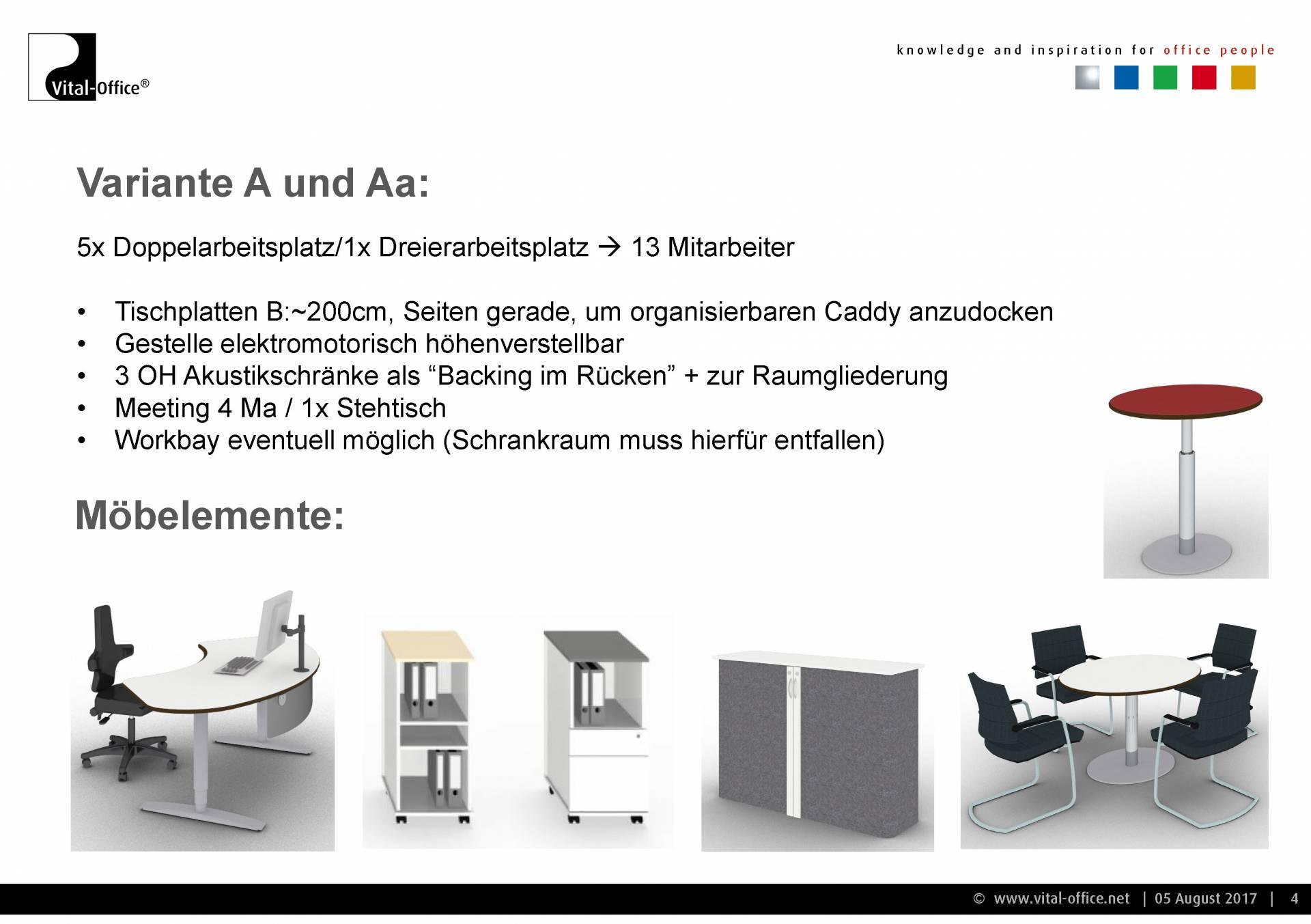 b roplanung gro raum gruppenb ro dtm 01 f r dk b ro und wohndesign gmbh vital office. Black Bedroom Furniture Sets. Home Design Ideas