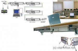 UTS1 Präsentationssystem