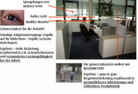 Nachhaltigkeit in der Büroplanung: Wissen Sie wie lange Sie in Ihrem Büro bleiben, bis es wieder modernisiert wird?